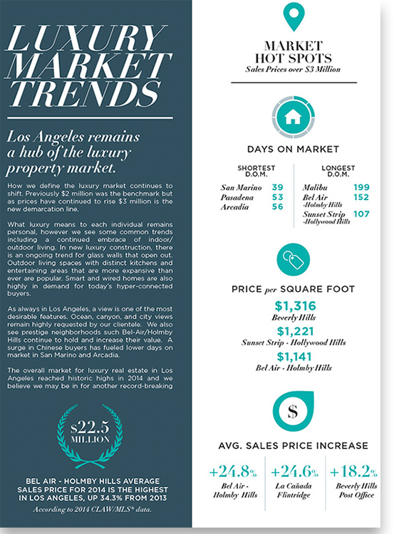 Partners Trust 2014-15 Annual Market Report