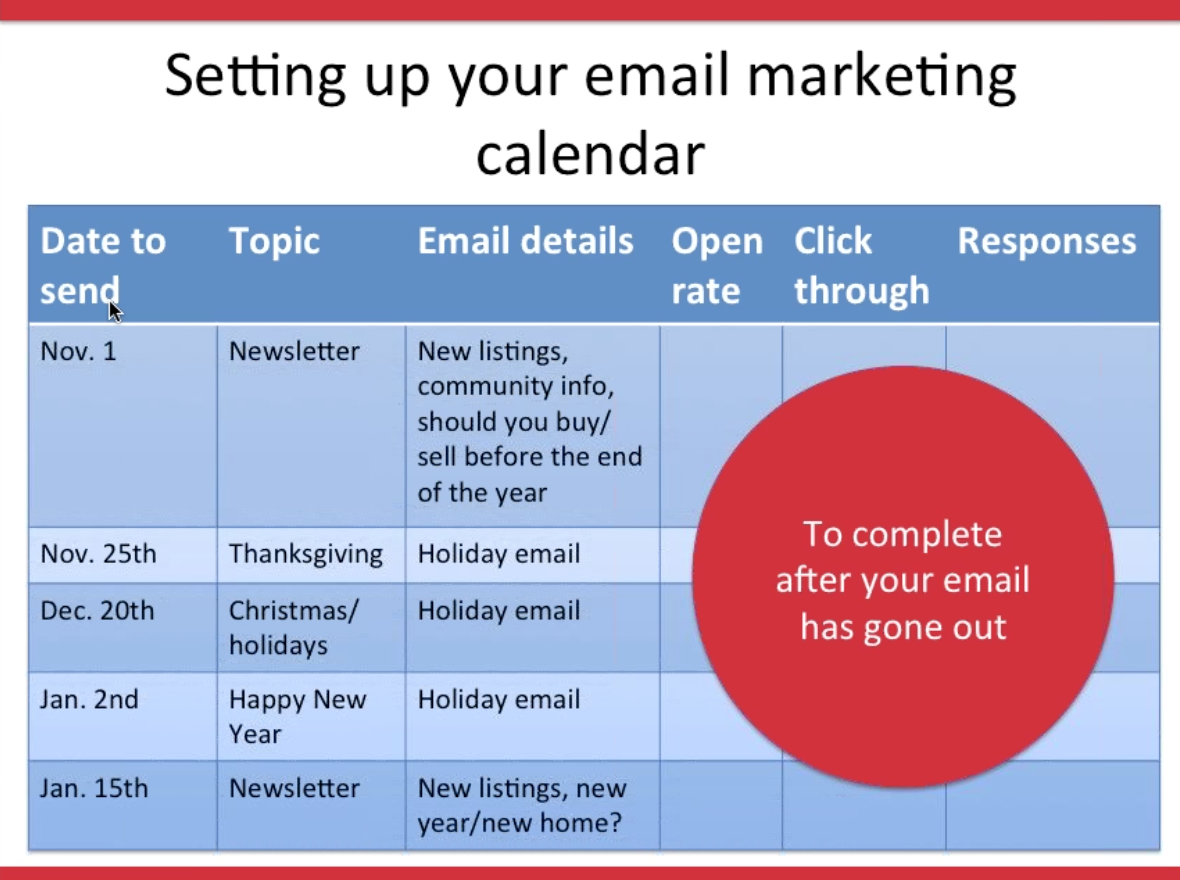 what makes a great marketing email concise simple look at colors and fonts call to action easy to read mobile