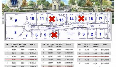 The Dominion at Heath Premier Lot 9